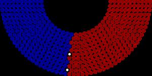 Diagram House of Representatives, H1B visa changes